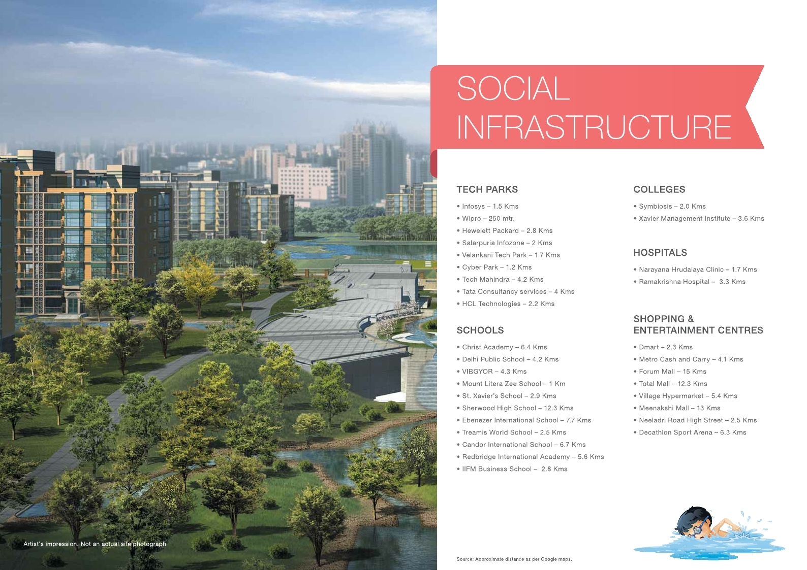 godrej nurture social infrastructure